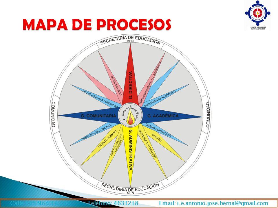 MAPA DE PROCESOS Calle 105 No 63 A 200 Teléfono: 4631218 Email: i.e.antonio.jose.bernal@gmail.com.