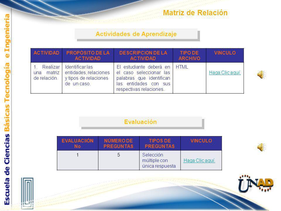 Matriz de Relación Actividades de Aprendizaje Evaluación ACTIVIDAD
