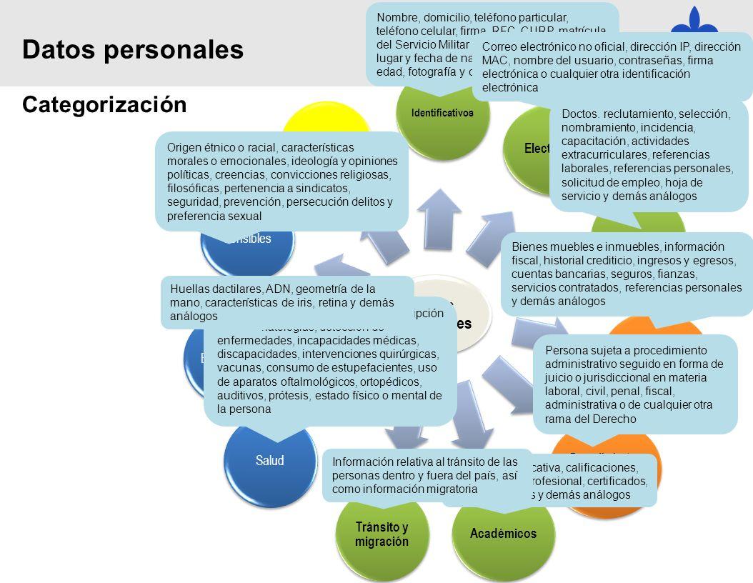 Procedimientos Administrativos/ jurisdiccionales