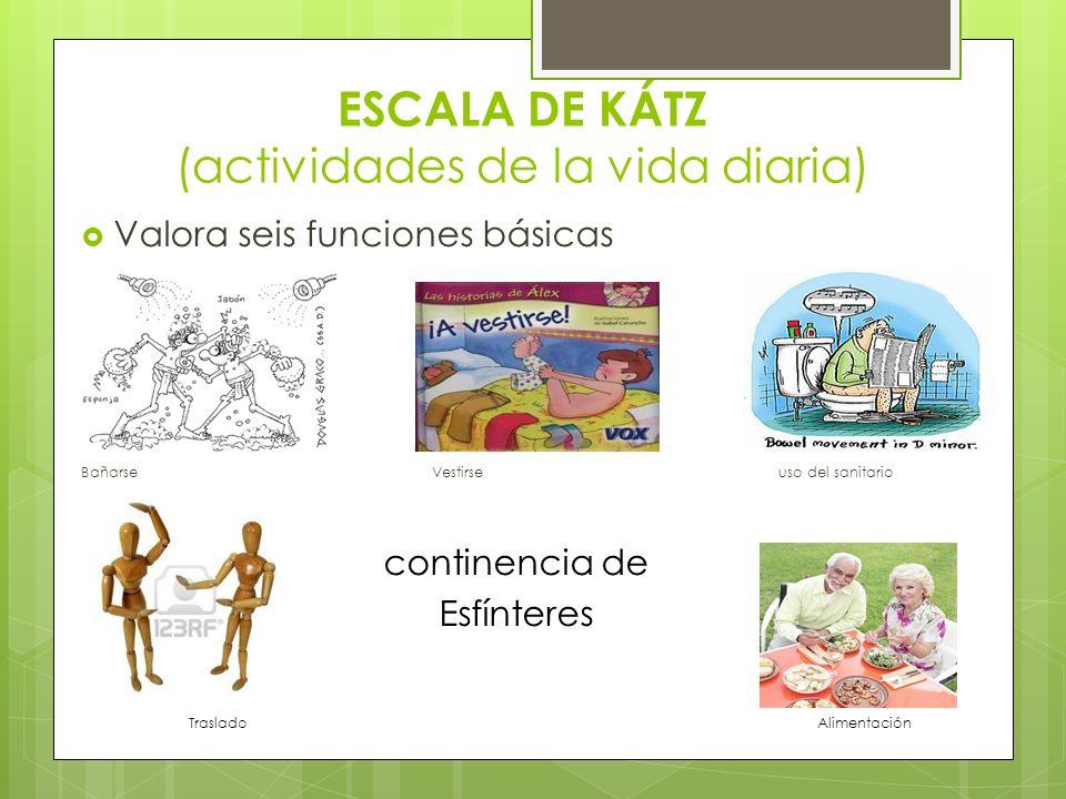 ESCALA DE KÁTZ (actividades de la vida diaria)