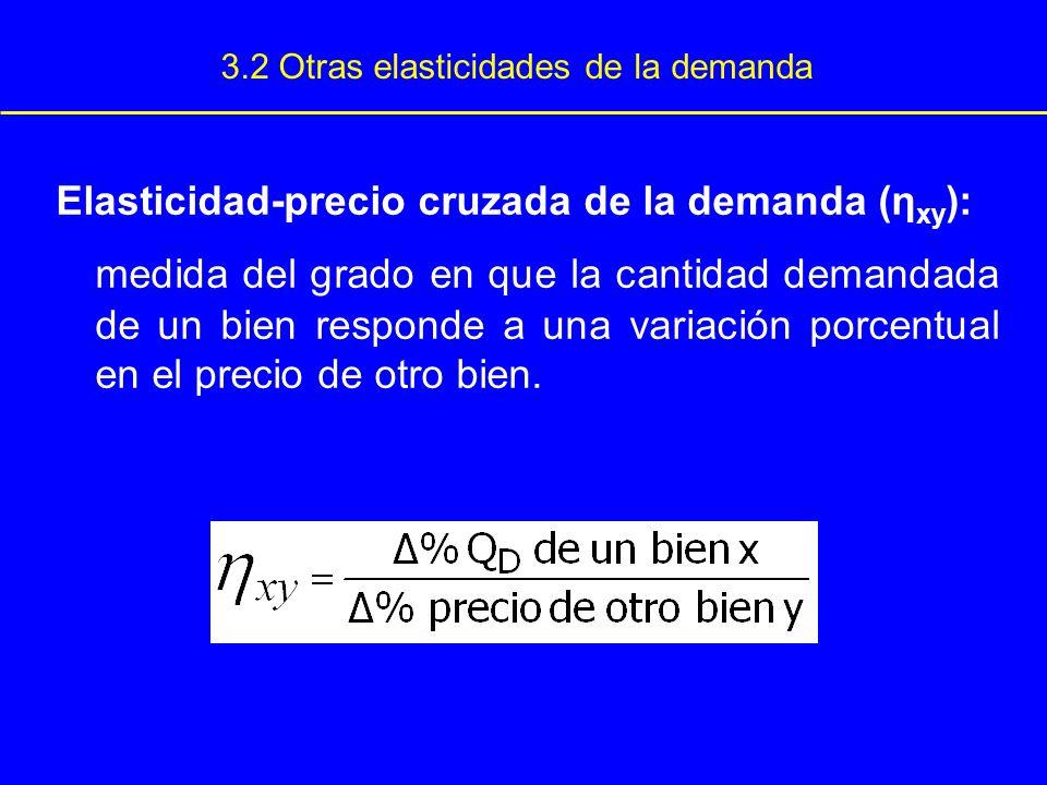 3.2 Otras elasticidades de la demanda