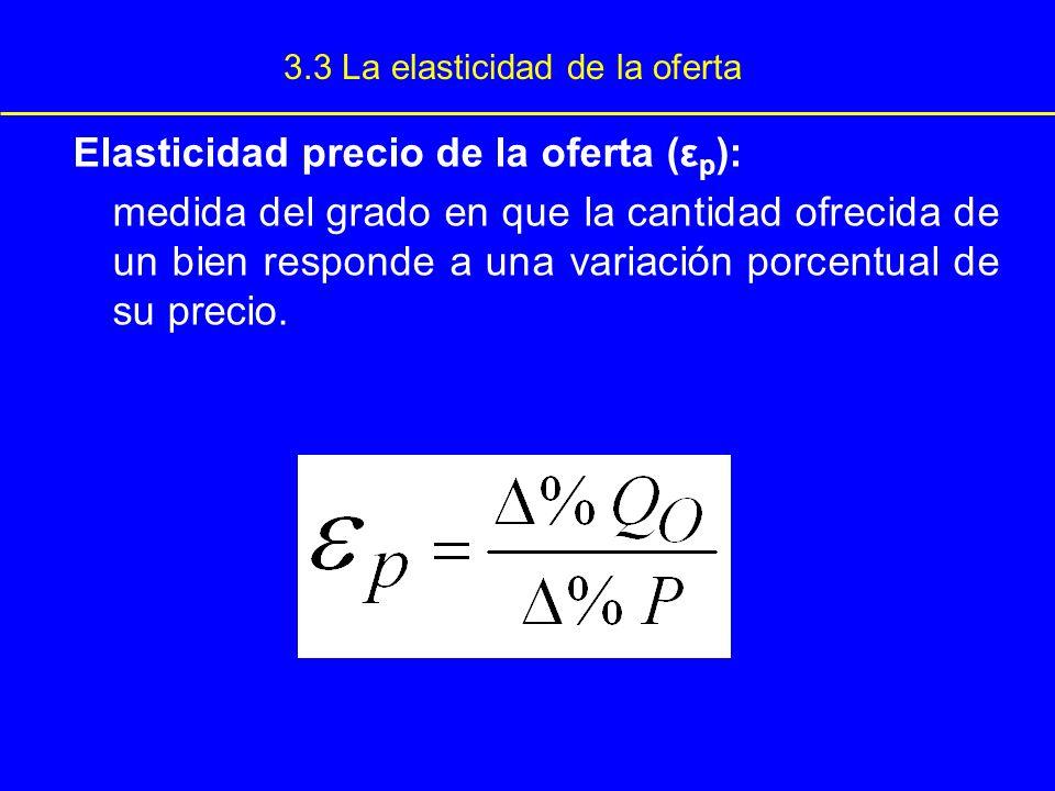 3.3 La elasticidad de la oferta