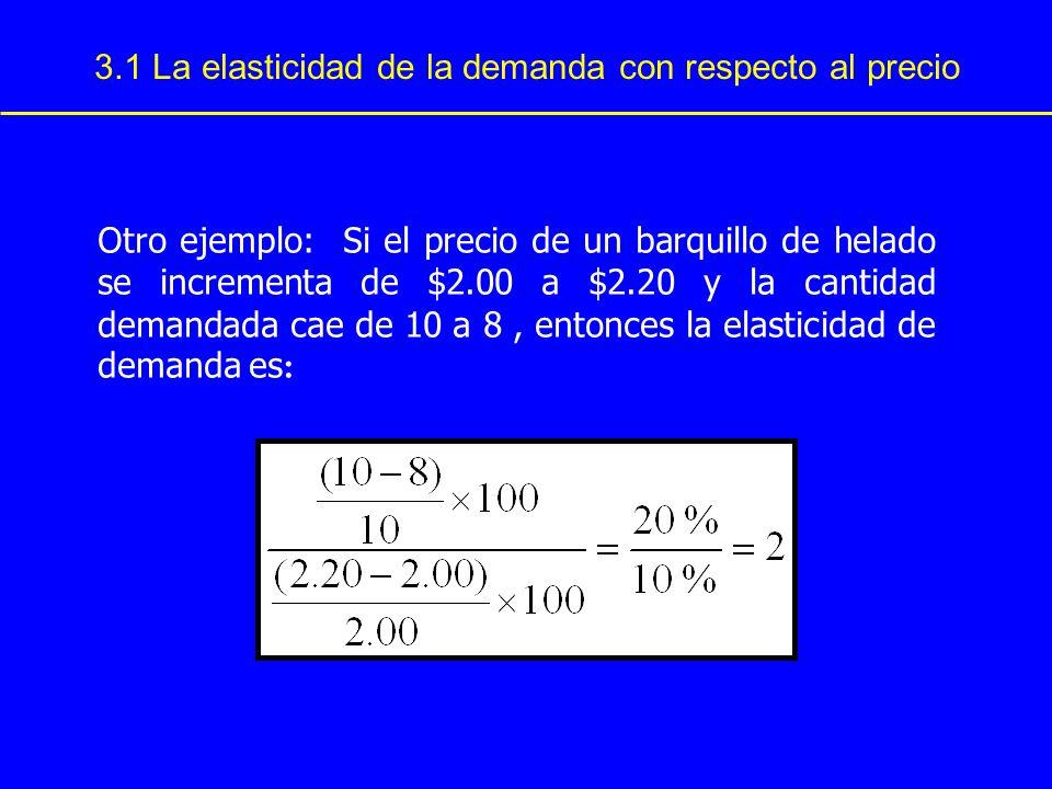 3.1 La elasticidad de la demanda con respecto al precio