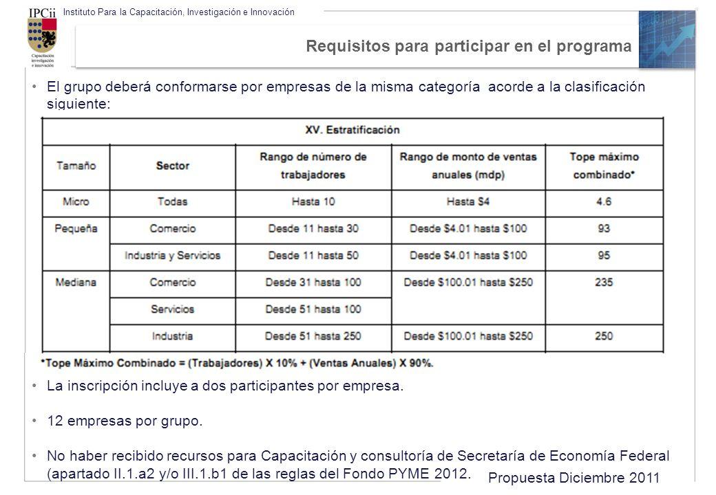 Requisitos para participar en el programa