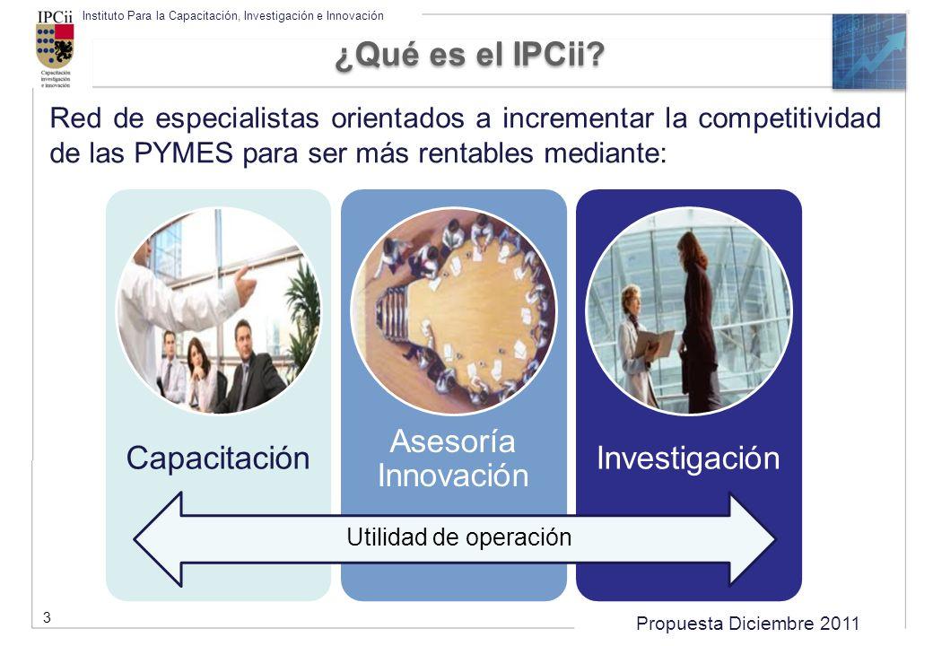 ¿Qué es el IPCii Red de especialistas orientados a incrementar la competitividad de las PYMES para ser más rentables mediante: