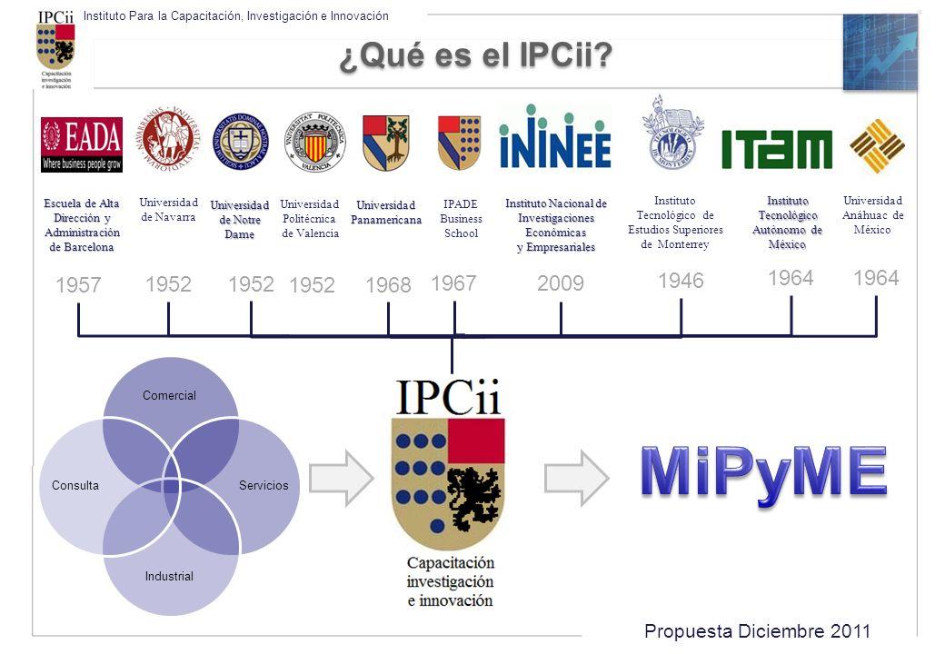 ¿Qué es el IPCii Escuela de Alta. Dirección y. Administración. de Barcelona. Universidad. de Navarra.