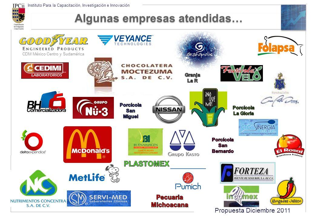 Algunas empresas atendidas…