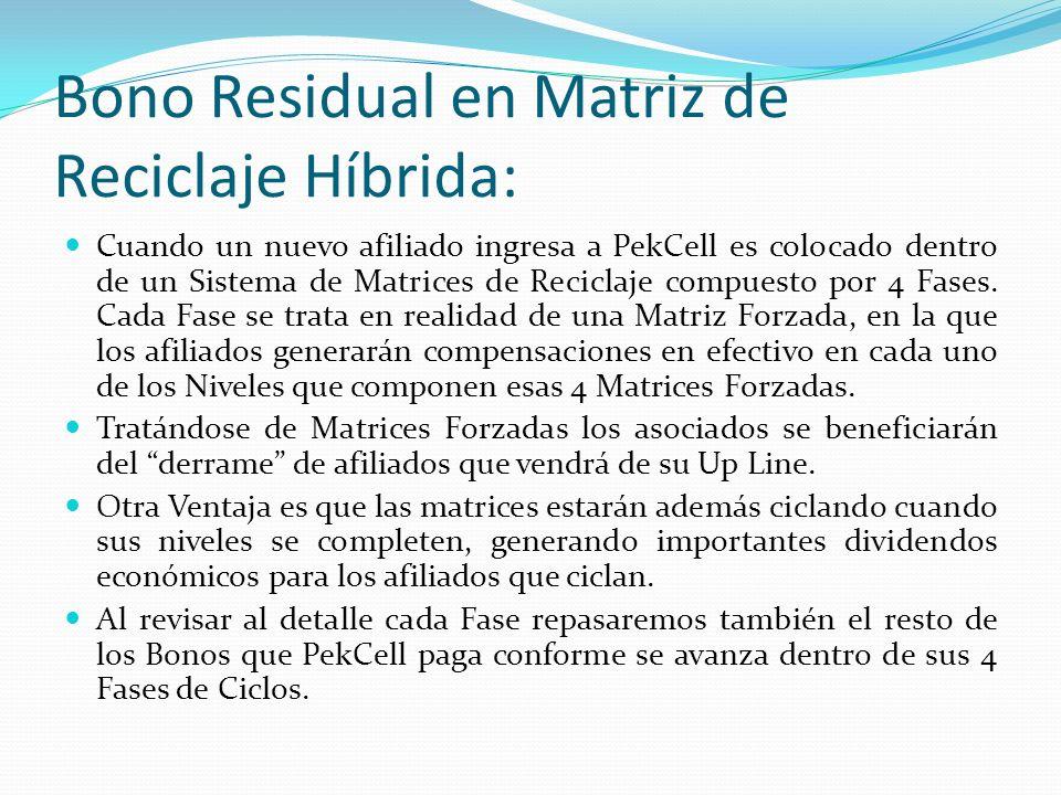 Bono Residual en Matriz de Reciclaje Híbrida: