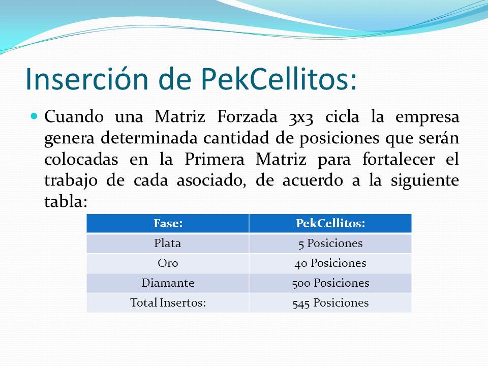 Inserción de PekCellitos: