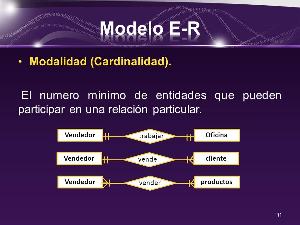 Modelo E-R Modalidad (Cardinalidad).