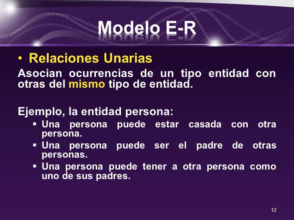 Modelo E-R Relaciones Unarias