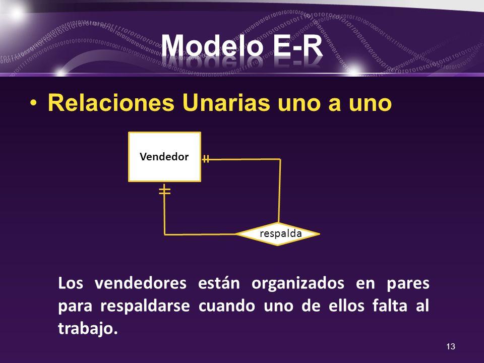Modelo E-R Relaciones Unarias uno a uno