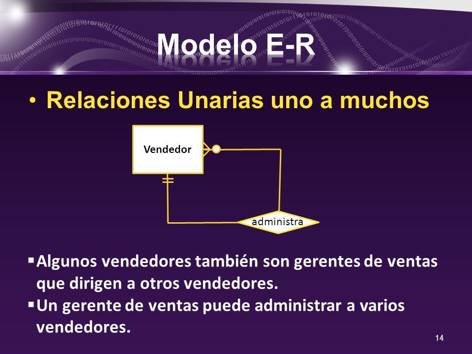 Modelo E-R Relaciones Unarias uno a muchos