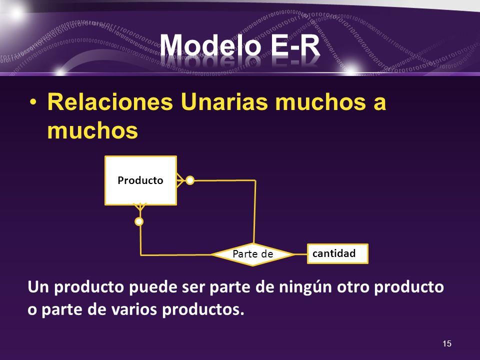 Modelo E-R Relaciones Unarias muchos a muchos