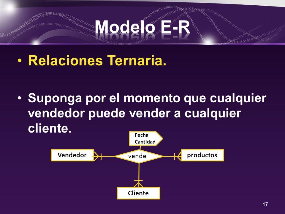 Modelo E-R Relaciones Ternaria.