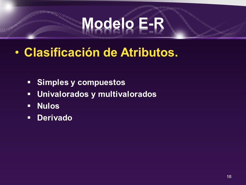 Modelo E-R Clasificación de Atributos. Simples y compuestos
