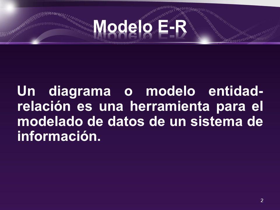 Modelo E-R Un diagrama o modelo entidad-relación es una herramienta para el modelado de datos de un sistema de información.
