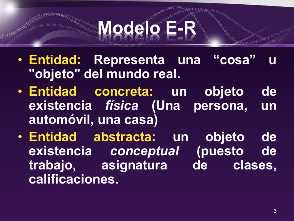 Modelo E-R Entidad: Representa una cosa u objeto del mundo real.