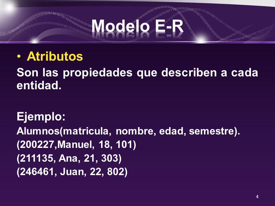 Modelo E-R Atributos Son las propiedades que describen a cada entidad.
