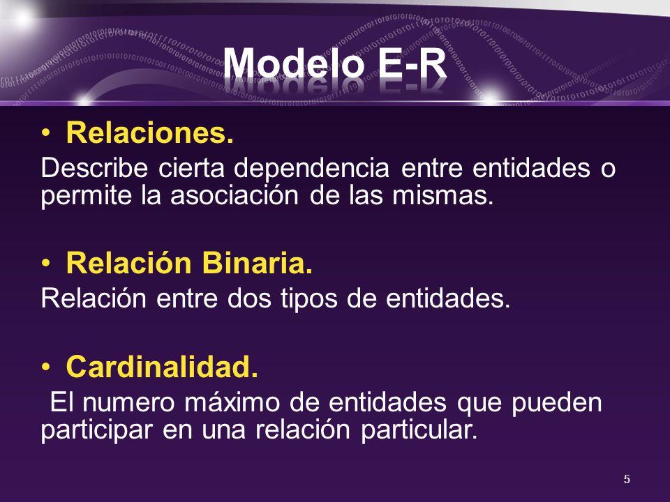 Modelo E-R Relaciones. Relación Binaria. Cardinalidad.