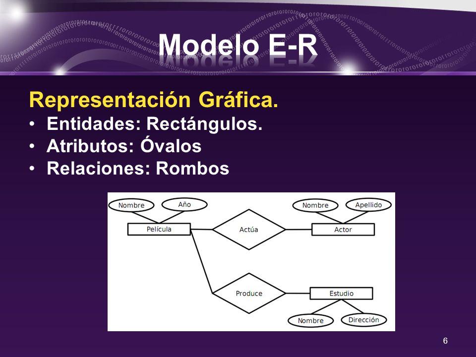 Modelo E-R Representación Gráfica. Entidades: Rectángulos.