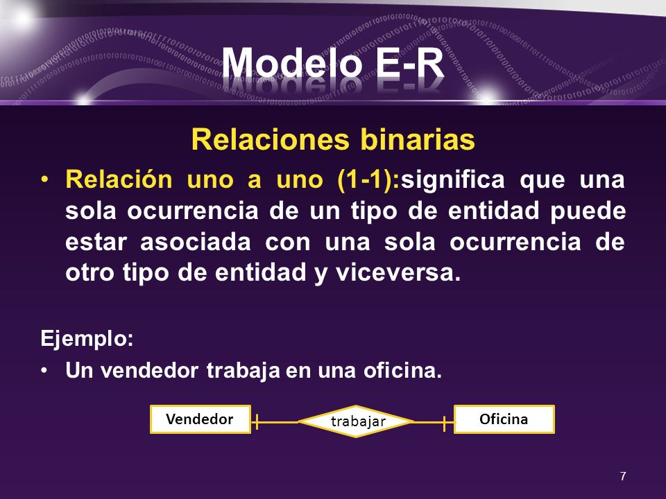 Modelo E-R Relaciones binarias