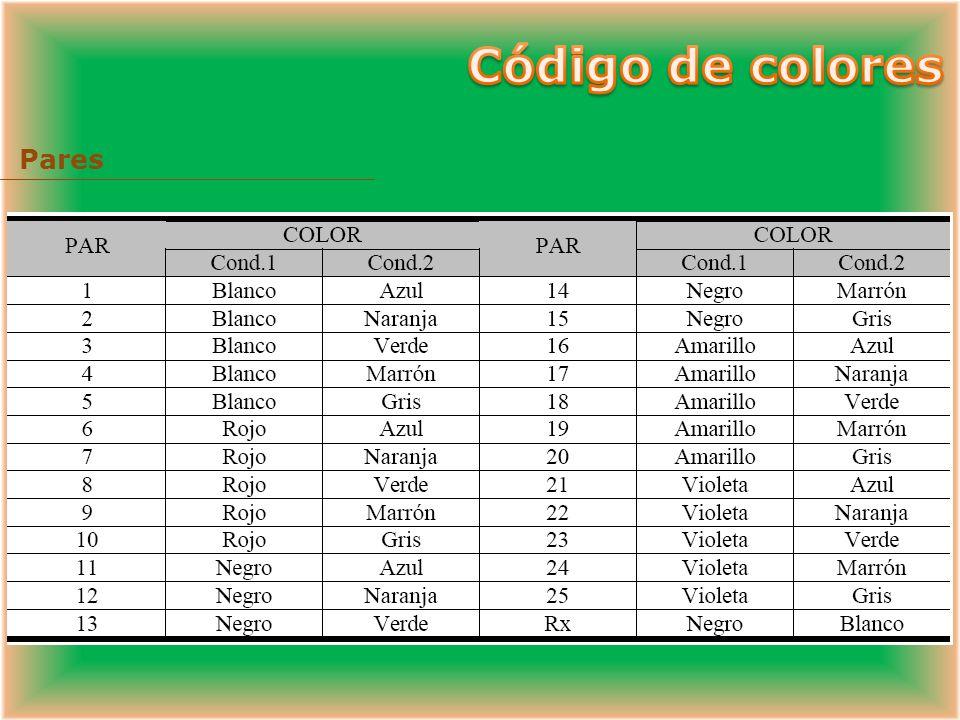 Código de colores Pares