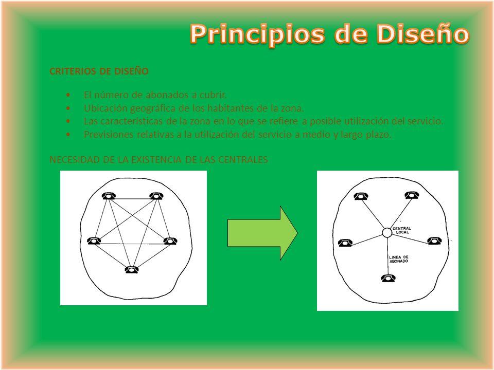 Principios de Diseño CRITERIOS DE DISEÑO