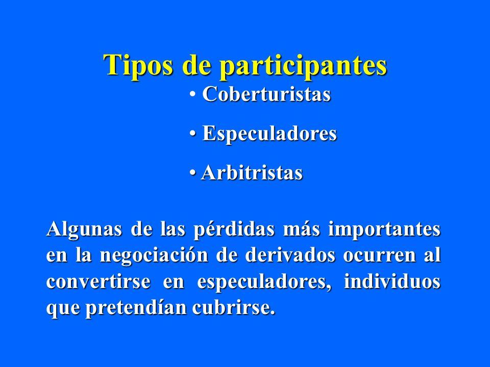 Tipos de participantes