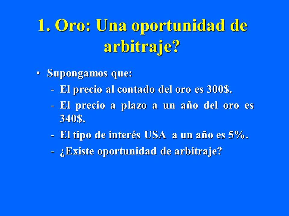 1. Oro: Una oportunidad de arbitraje
