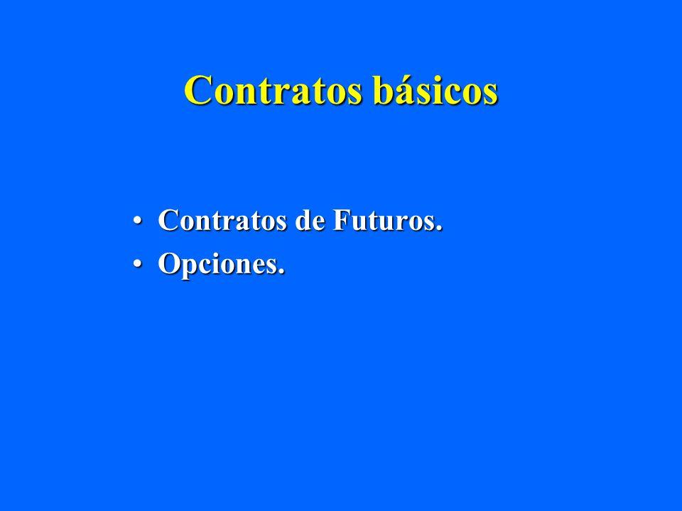 Contratos básicos Contratos de Futuros. Opciones.
