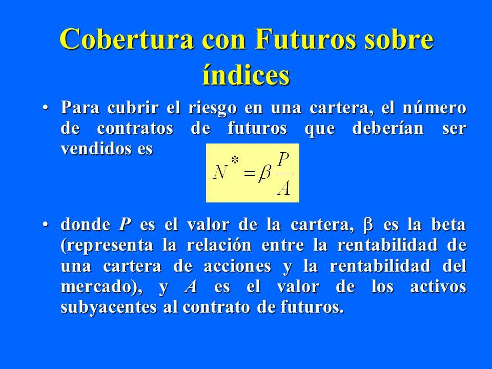 Cobertura con Futuros sobre índices