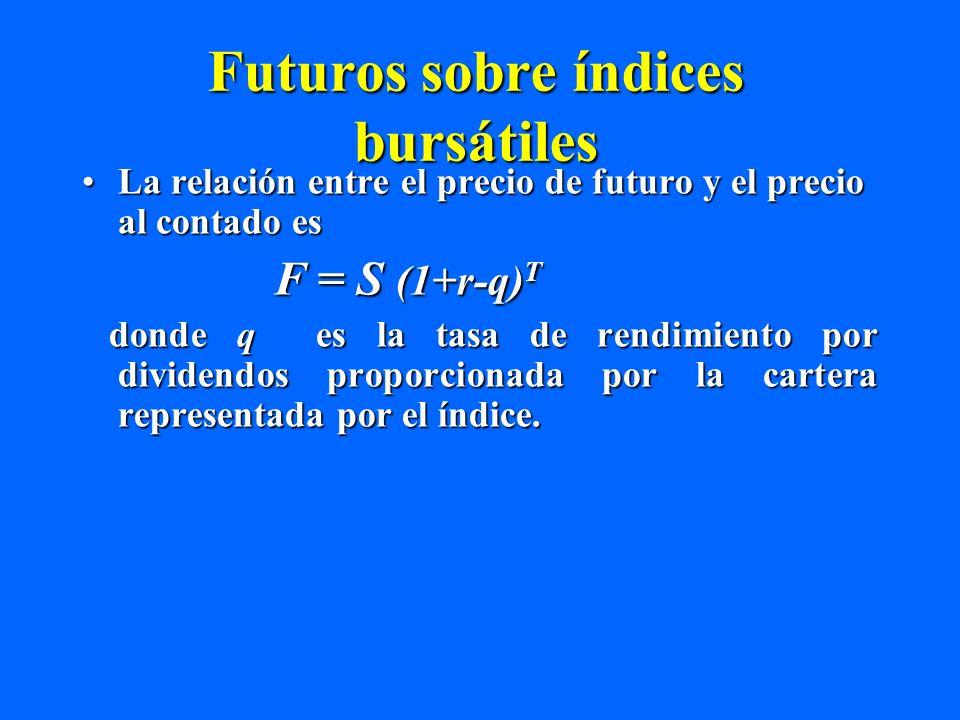 Futuros sobre índices bursátiles
