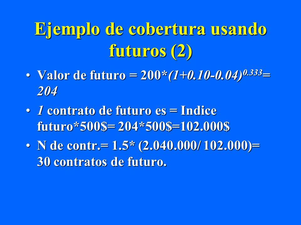 Ejemplo de cobertura usando futuros (2)