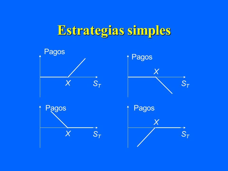 Estrategias simples Pagos Pagos ST X