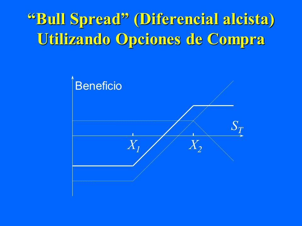 Bull Spread (Diferencial alcista) Utilizando Opciones de Compra