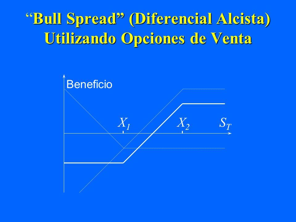 Bull Spread (Diferencial Alcista) Utilizando Opciones de Venta