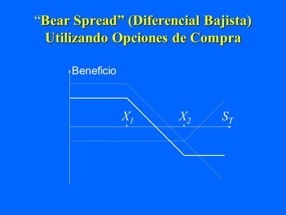Bear Spread (Diferencial Bajista) Utilizando Opciones de Compra