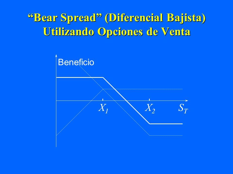 Bear Spread (Diferencial Bajista) Utilizando Opciones de Venta
