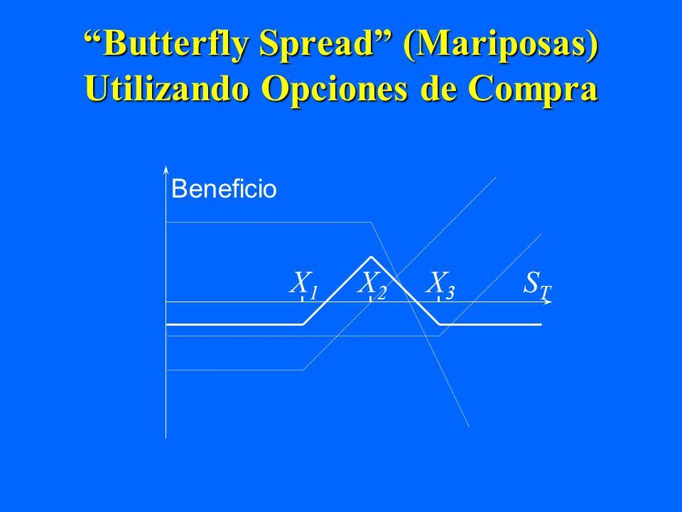 Butterfly Spread (Mariposas) Utilizando Opciones de Compra