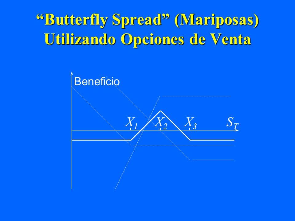Butterfly Spread (Mariposas) Utilizando Opciones de Venta
