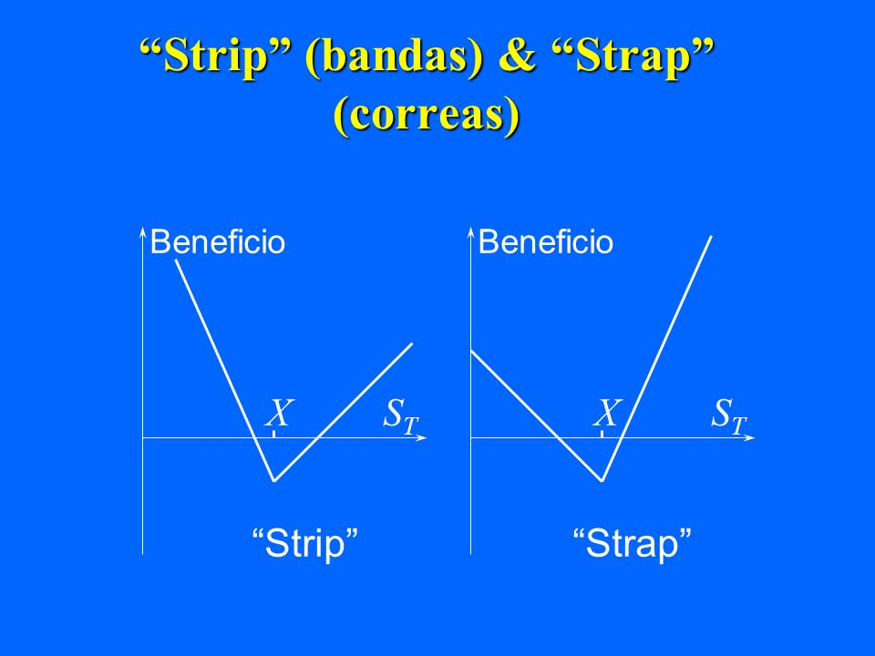 Strip (bandas) & Strap (correas)