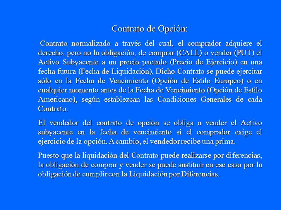 Contrato de Opción:
