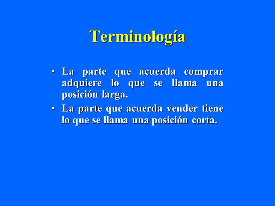 Terminología La parte que acuerda comprar adquiere lo que se llama una posición larga.