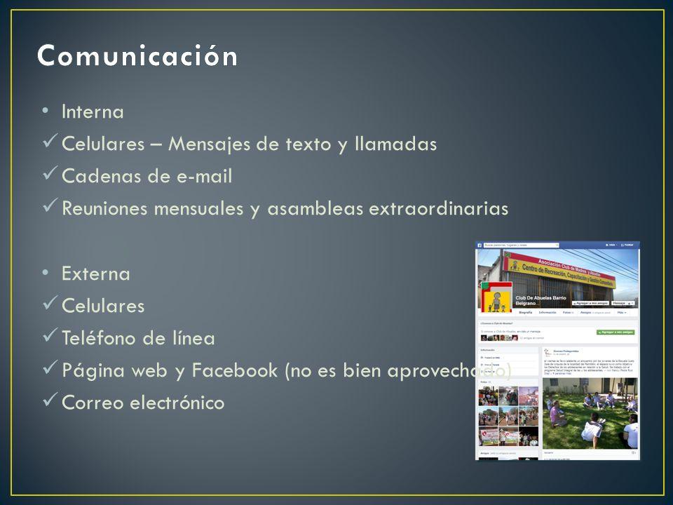 Comunicación Interna Celulares – Mensajes de texto y llamadas