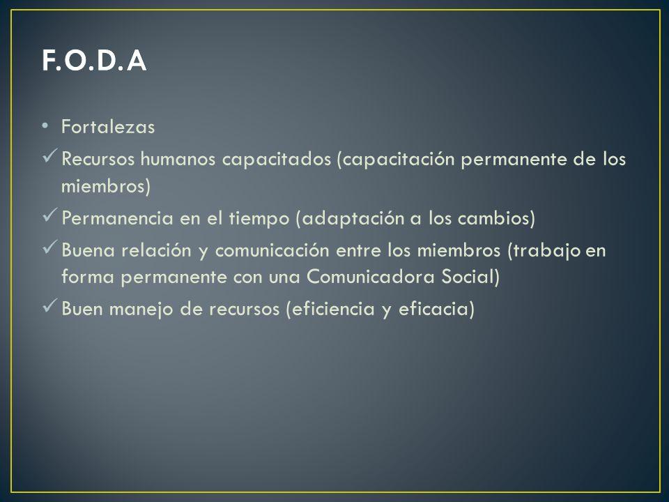 F.O.D.A Fortalezas. Recursos humanos capacitados (capacitación permanente de los miembros) Permanencia en el tiempo (adaptación a los cambios)