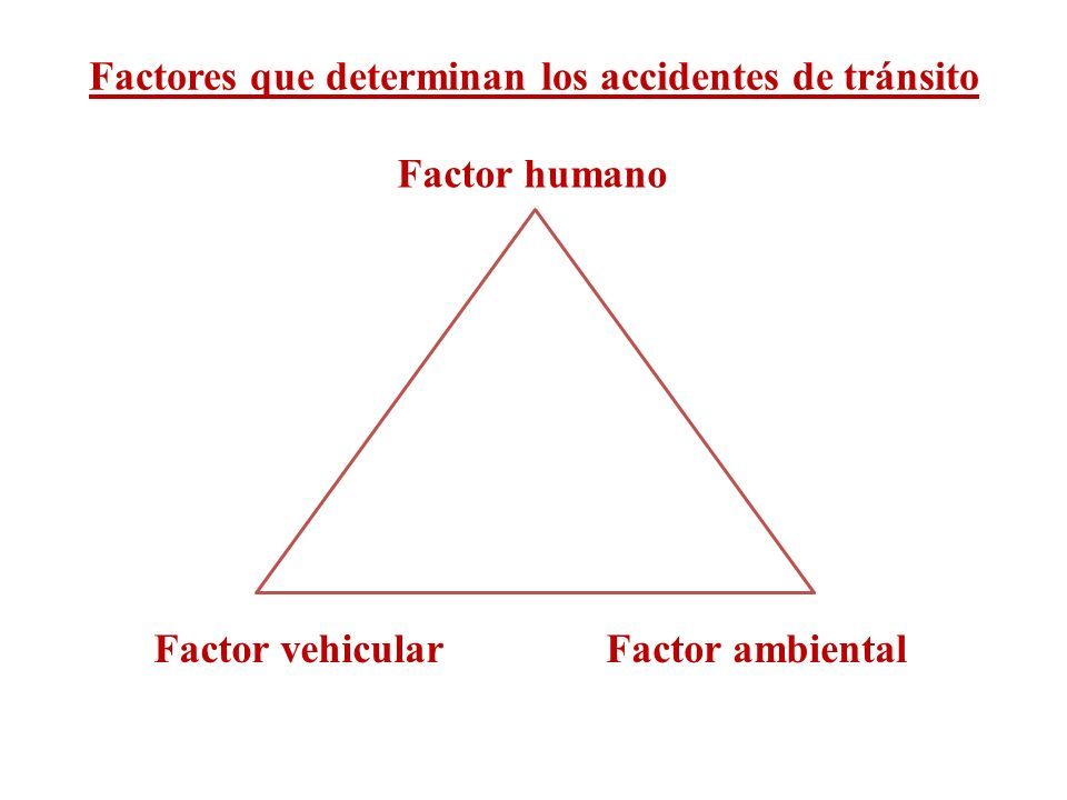 Factores que determinan los accidentes de tránsito