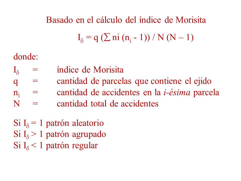 Basado en el cálculo del índice de Morisita
