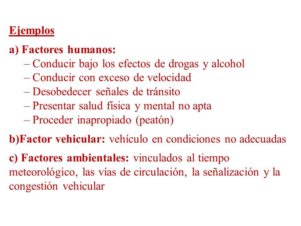 Ejemplos a) Factores humanos: Conducir bajo los efectos de drogas y alcohol. Conducir con exceso de velocidad.