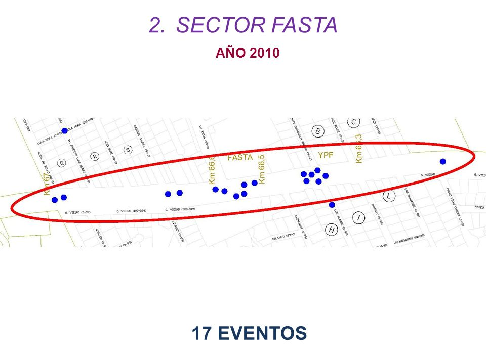 SECTOR FASTA AÑO 2010 17 EVENTOS